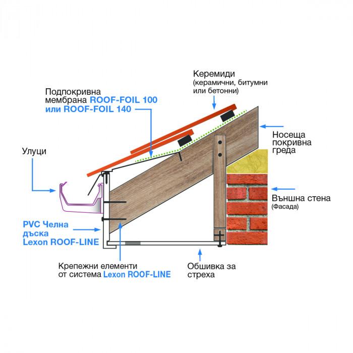 Челна PVC дъска Roof-line бял цвят