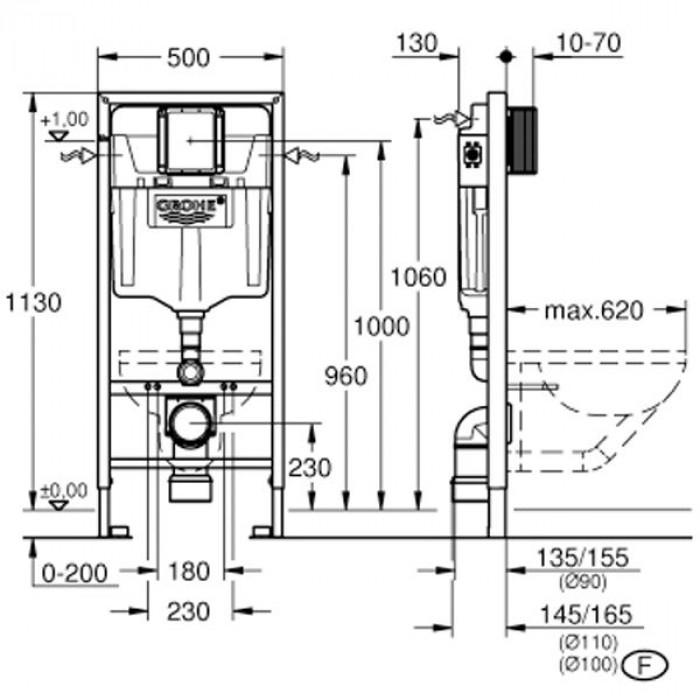 Структура за вграждане с конзолна тоалетна чиния, бутон, седалка и крепежи Grohe Solido Compact