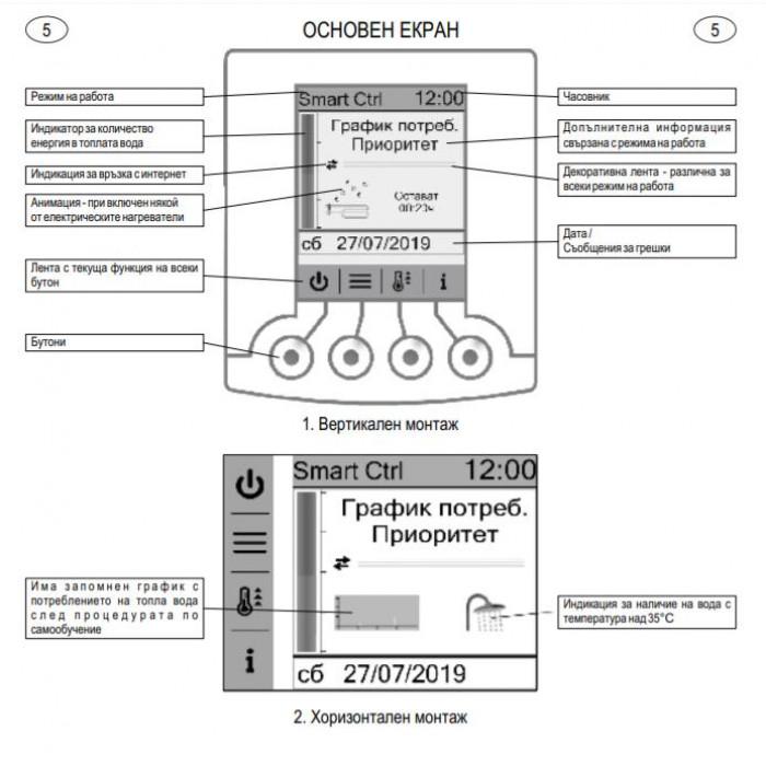 Плосък бойлер за универсален монтаж Елдом Galant DU080 65л / 2.1+1.2 Kw